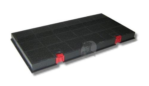 Kohlefilter aktivkohlefilter für dunstabzugshaube u2013 drehflex