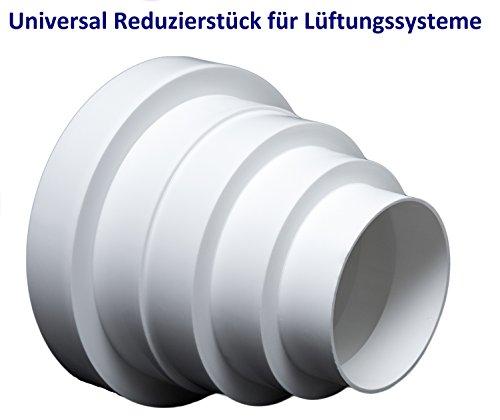 Dunstabzugshaube Rohr Durchmesser 2021