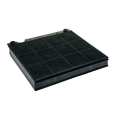 aeg type15 aktivkohlefilter filter zubeh r dunstabzugshaube umluftbetrieb sredne. Black Bedroom Furniture Sets. Home Design Ideas