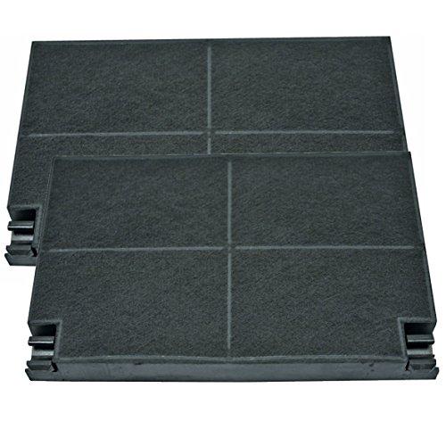 2x aktivkohlefilter filter dunstabzugshaube aeg electrolux 50232980008 juno alno k ppersbusch. Black Bedroom Furniture Sets. Home Design Ideas
