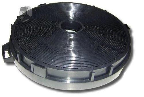 Drehflex u kohlefilter aktivkohlefilter mm mit Öffnung